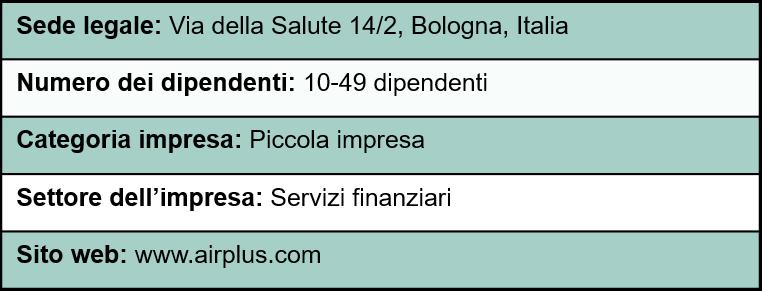 Informazioni AirPlus